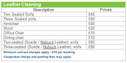 Leather Cleaning Hammersmith prices